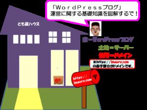 WordPressブログ・サーバー・ドメインを図解