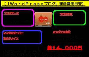 WordPressブログ運営費用の概算を図解