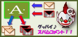 【Akismet】解説から導入・設定まで~グッバイ♪スパムコメント~