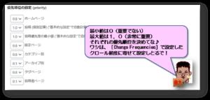 Google XML Sitemaps 優先順位の設定(priority)設定