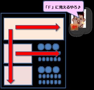 記事を読む時の目線の動き F型