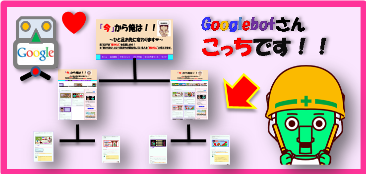簡単!Google XML SitemapsでGooglebot巡回申請